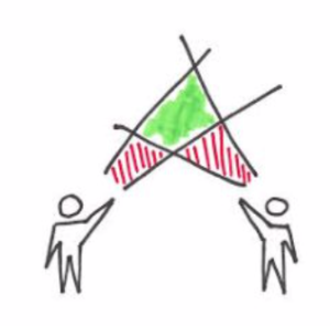 Triangulation – Gordon Platt